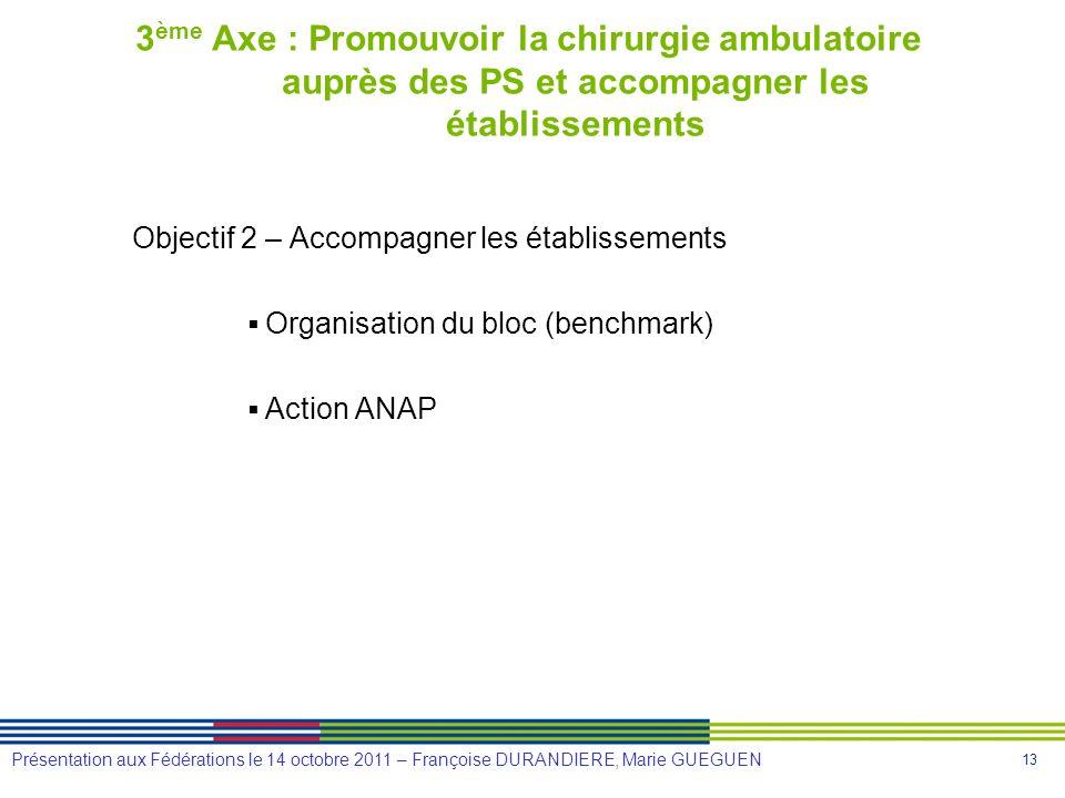 13 Présentation aux Fédérations le 14 octobre 2011 – Françoise DURANDIERE, Marie GUEGUEN 3 ème Axe : Promouvoir la chirurgie ambulatoire auprès des PS