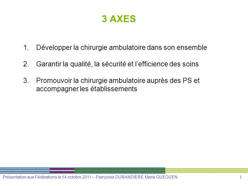 3 Présentation aux Fédérations le 14 octobre 2011 – Françoise DURANDIERE, Marie GUEGUEN 3 AXES 1.Développer la chirurgie ambulatoire dans son ensemble