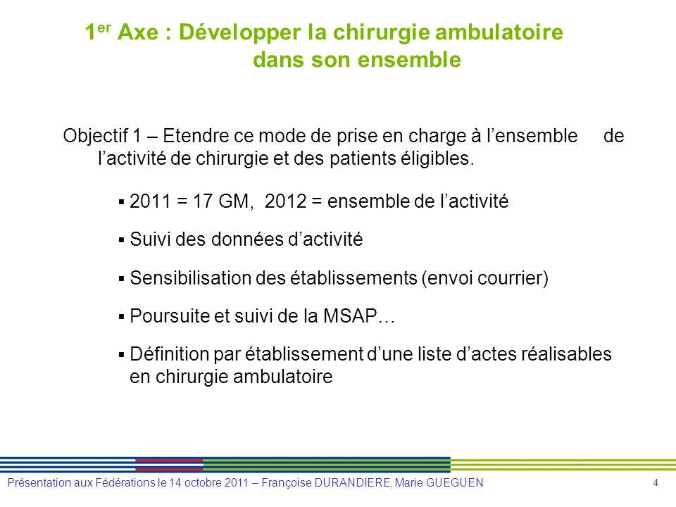 4 Présentation aux Fédérations le 14 octobre 2011 – Françoise DURANDIERE, Marie GUEGUEN 1 er Axe : Développer la chirurgie ambulatoire dans son ensemb