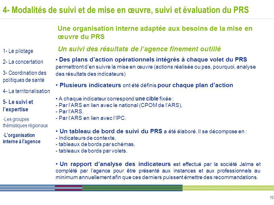 12 4- Modalités de suivi et de mise en œuvre, suivi et évaluation du PRS Une organisation interne adaptée aux besoins de la mise en œuvre du PRS Un su