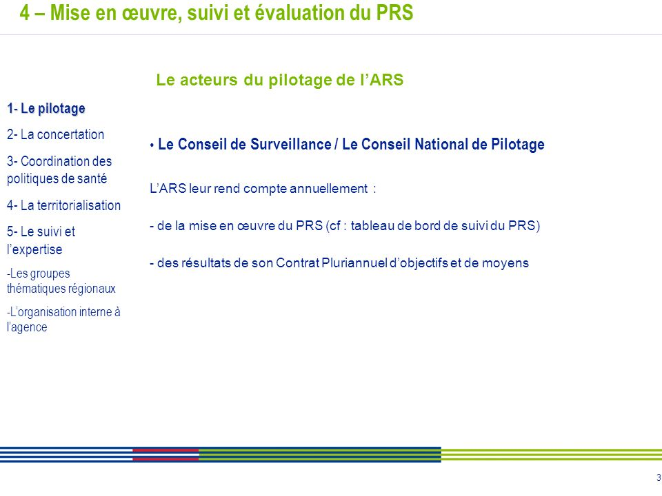 3 4 – Mise en œuvre, suivi et évaluation du PRS Le acteurs du pilotage de lARS Le Conseil de Surveillance / Le Conseil National de Pilotage LARS leur