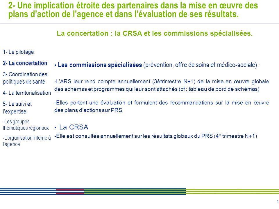 4 2- Une implication étroite des partenaires dans la mise en œuvre des plans daction de lagence et dans lévaluation de ses résultats. La concertation