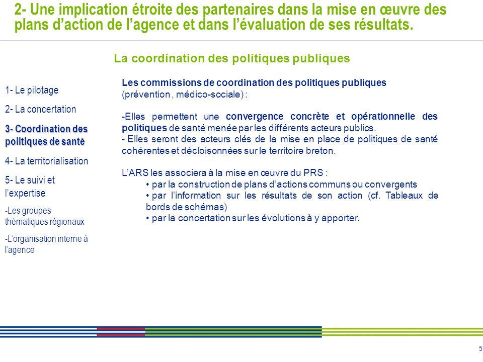 5 2- Une implication étroite des partenaires dans la mise en œuvre des plans daction de lagence et dans lévaluation de ses résultats. La coordination