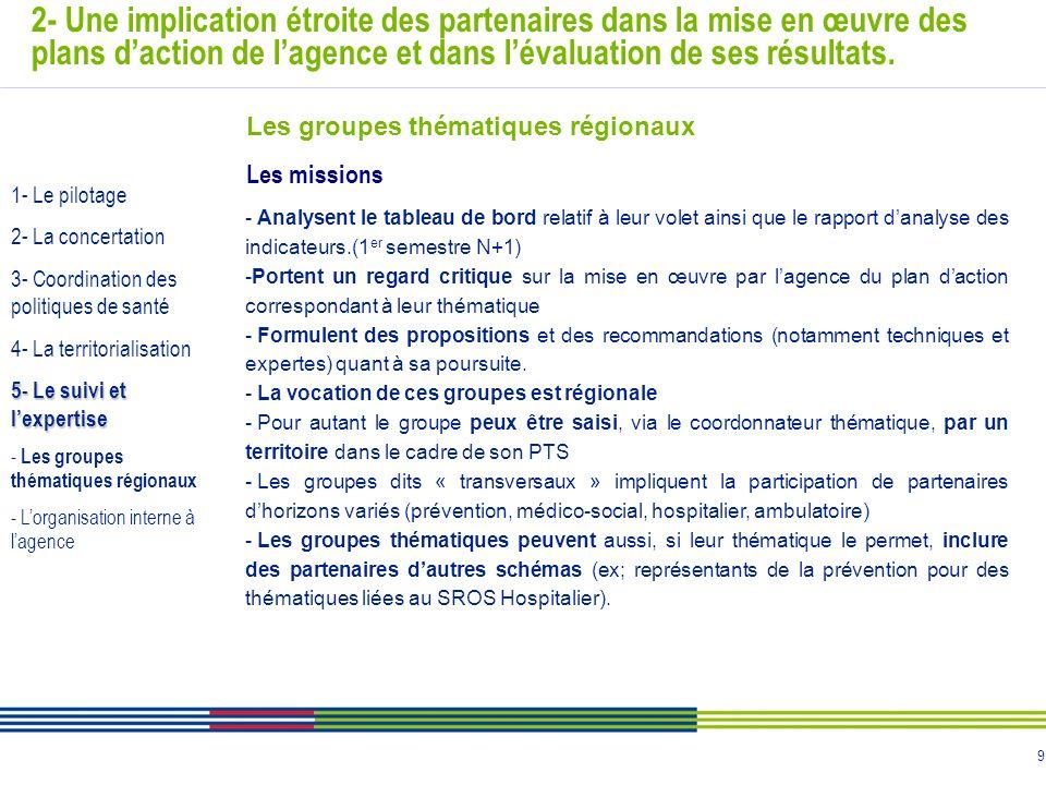 9 2- Une implication étroite des partenaires dans la mise en œuvre des plans daction de lagence et dans lévaluation de ses résultats. Les groupes thém