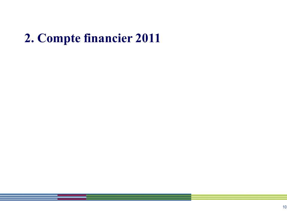 10 2. Compte financier 2011
