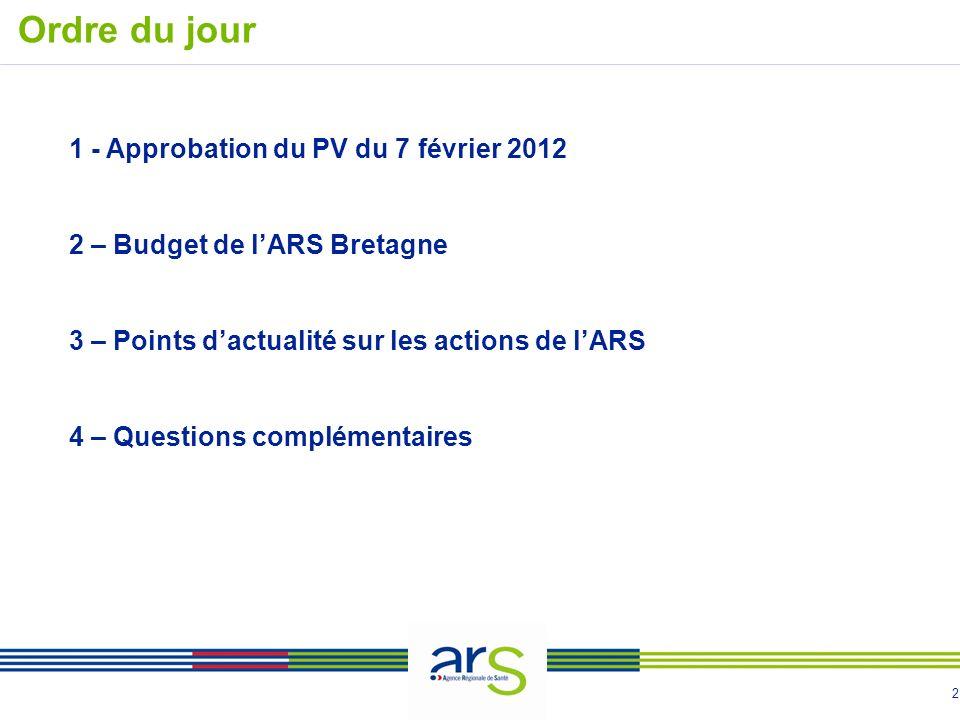 2 Ordre du jour 1 - Approbation du PV du 7 février 2012 2 – Budget de lARS Bretagne 3 – Points dactualité sur les actions de lARS 4 – Questions complémentaires