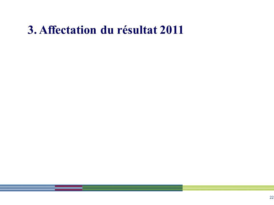 22 3. Affectation du résultat 2011