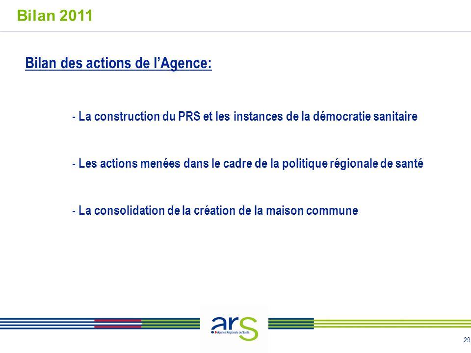 29 Bilan des actions de lAgence: - La construction du PRS et les instances de la démocratie sanitaire - Les actions menées dans le cadre de la politique régionale de santé - La consolidation de la création de la maison commune Bilan 2011