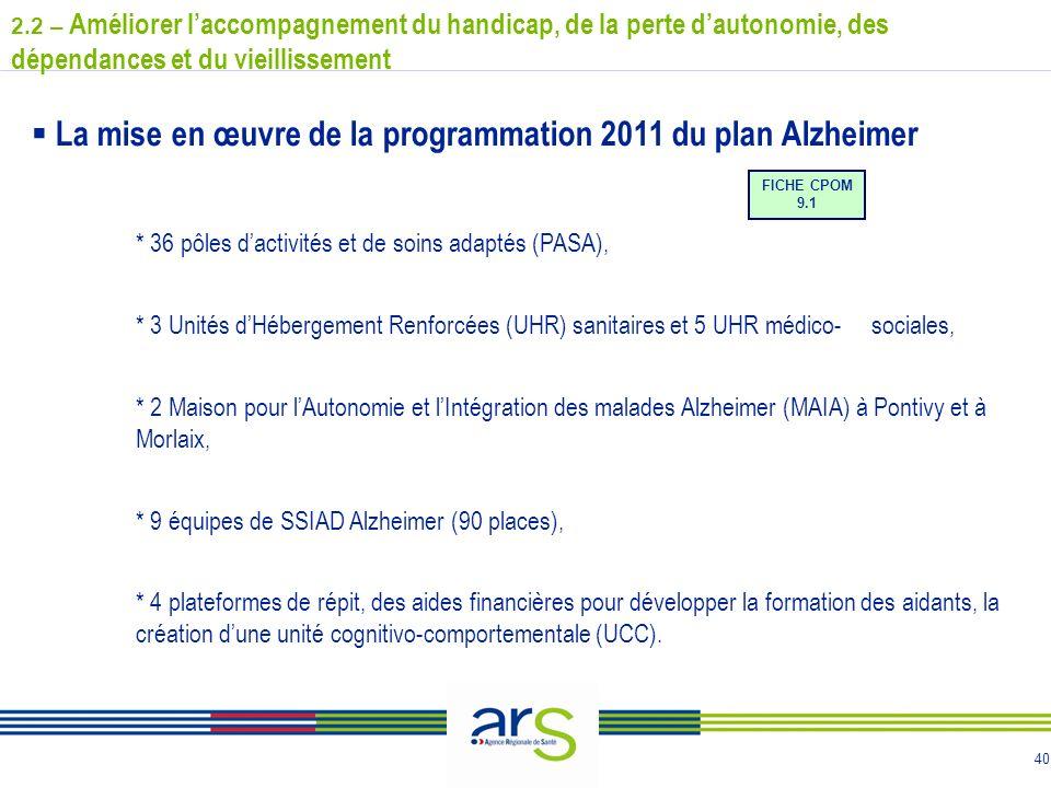 40 La mise en œuvre de la programmation 2011 du plan Alzheimer * 36 pôles dactivités et de soins adaptés (PASA), * 3 Unités dHébergement Renforcées (UHR) sanitaires et 5 UHR médico-sociales, * 2 Maison pour lAutonomie et lIntégration des malades Alzheimer (MAIA) à Pontivy et à Morlaix, * 9 équipes de SSIAD Alzheimer (90 places), * 4 plateformes de répit, des aides financières pour développer la formation des aidants, la création dune unité cognitivo-comportementale (UCC).