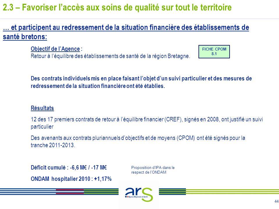 44 … et participent au redressement de la situation financière des établissements de santé bretons: Objectif de lAgence : Retour à léquilibre des établissements de santé de la région Bretagne.
