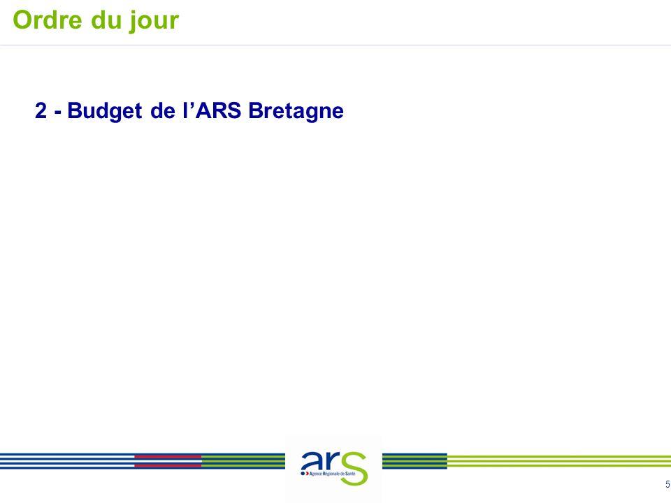 5 2 - Budget de lARS Bretagne Ordre du jour