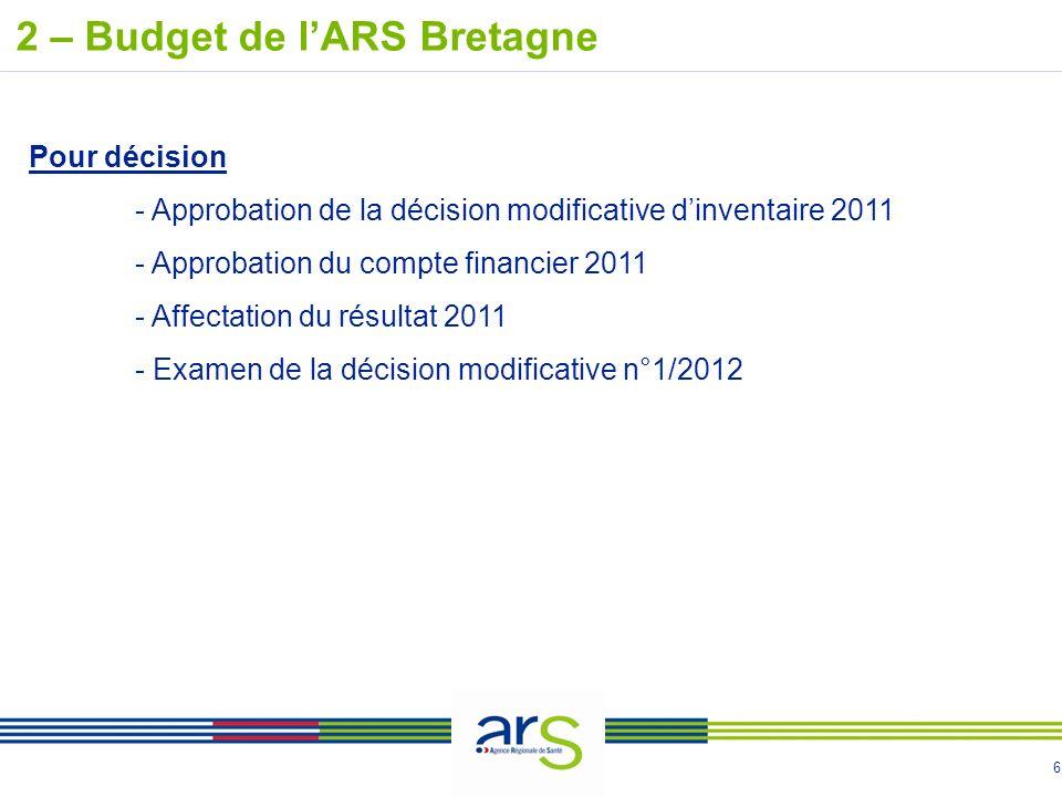 6 2 – Budget de lARS Bretagne Pour décision - Approbation de la décision modificative dinventaire 2011 - Approbation du compte financier 2011 - Affectation du résultat 2011 - Examen de la décision modificative n°1/2012