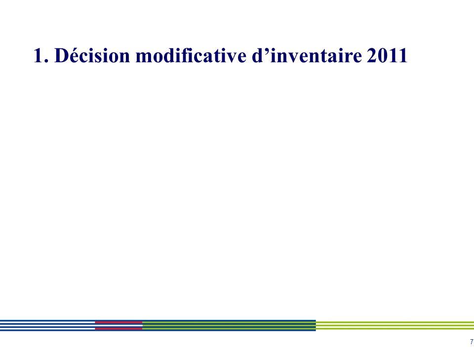 7 1. Décision modificative dinventaire 2011