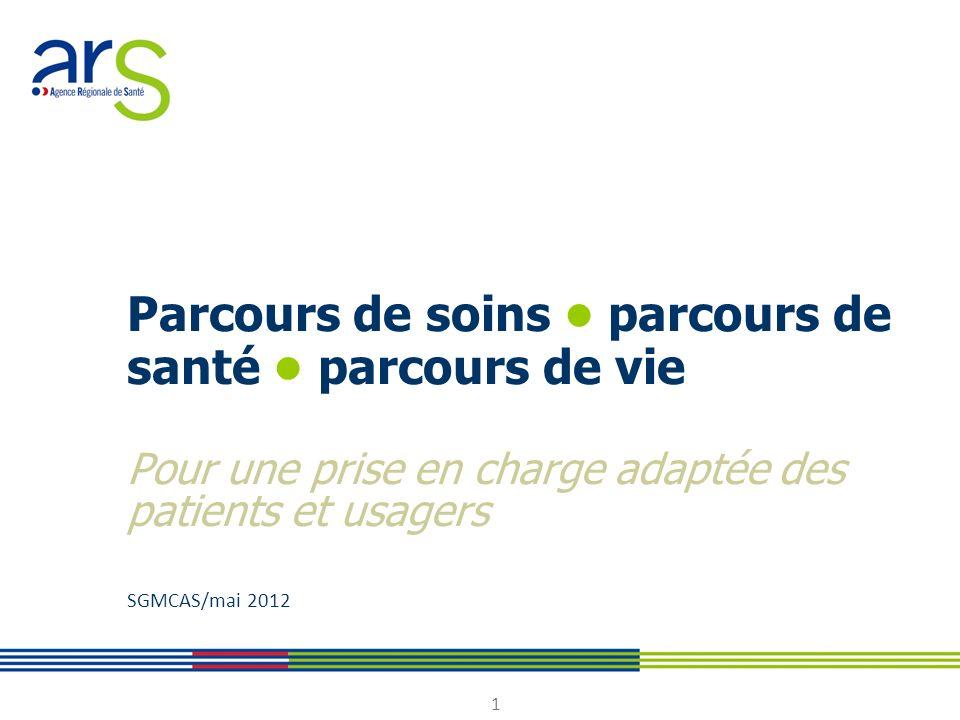 1 Parcours de soins parcours de santé parcours de vie Pour une prise en charge adaptée des patients et usagers SGMCAS/mai 2012