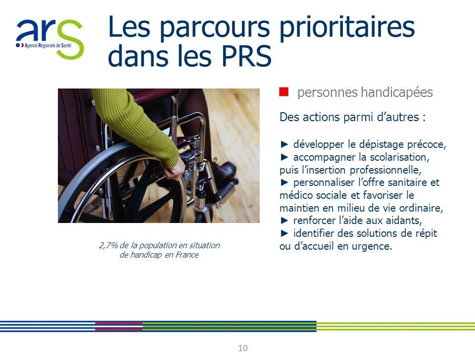 10 Les parcours prioritaires dans les PRS personnes handicapées Des actions parmi dautres : développer le dépistage précoce, accompagner la scolarisat