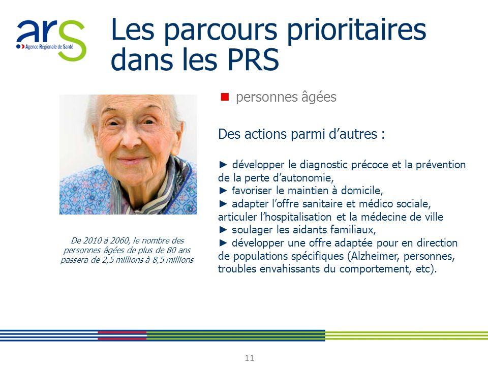 11 Les parcours prioritaires dans les PRS personnes âgées Des actions parmi dautres : développer le diagnostic précoce et la prévention de la perte da
