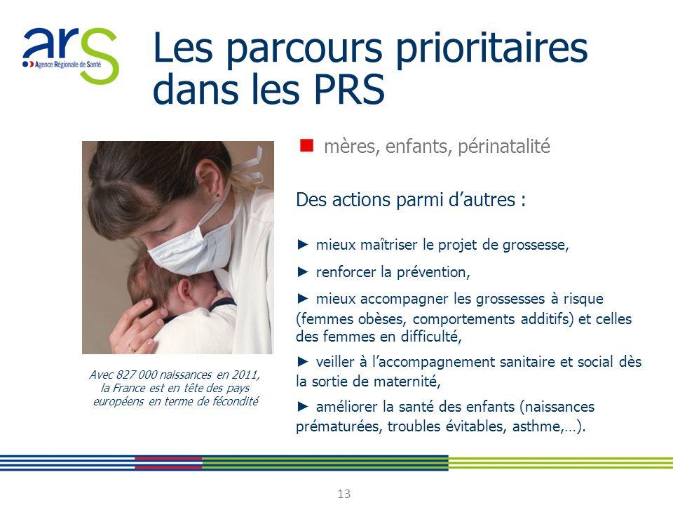13 Les parcours prioritaires dans les PRS mères, enfants, périnatalité Des actions parmi dautres : mieux maîtriser le projet de grossesse, renforcer l