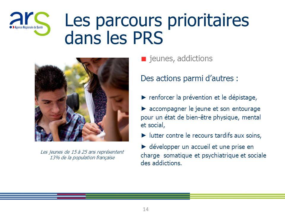 14 Les parcours prioritaires dans les PRS jeunes, addictions Des actions parmi dautres : renforcer la prévention et le dépistage, accompagner le jeune