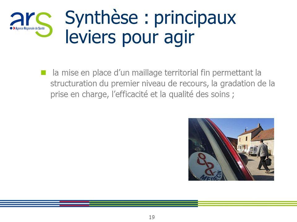 19 Synthèse : principaux leviers pour agir la mise en place dun maillage territorial fin permettant la structuration du premier niveau de recours, la