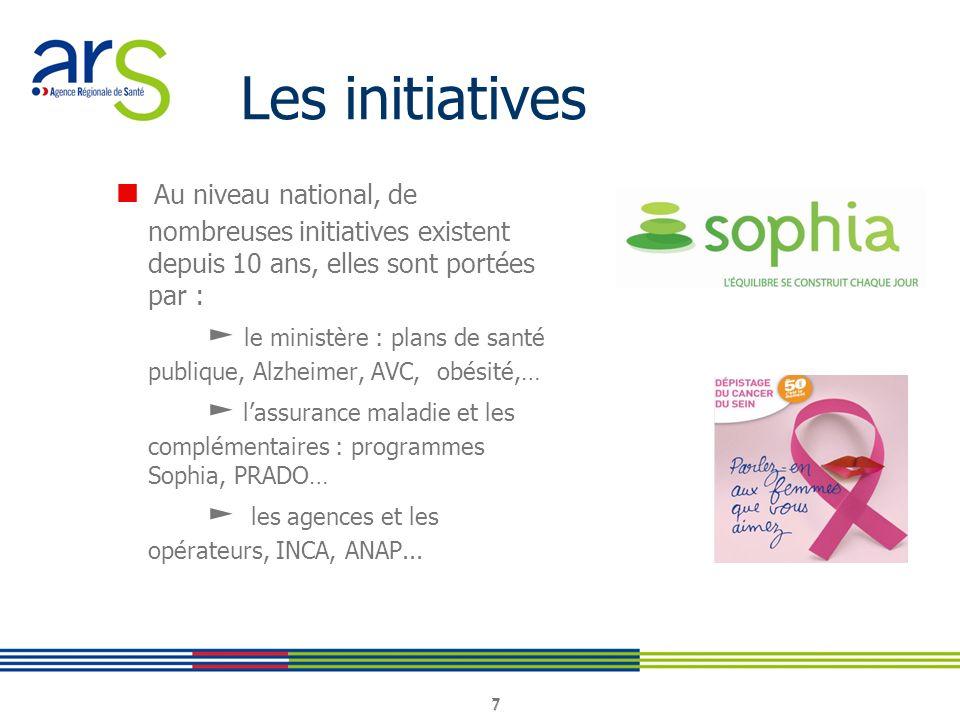 7 7 Les initiatives Au niveau national, de nombreuses initiatives existent depuis 10 ans, elles sont portées par : le ministère : plans de santé publi
