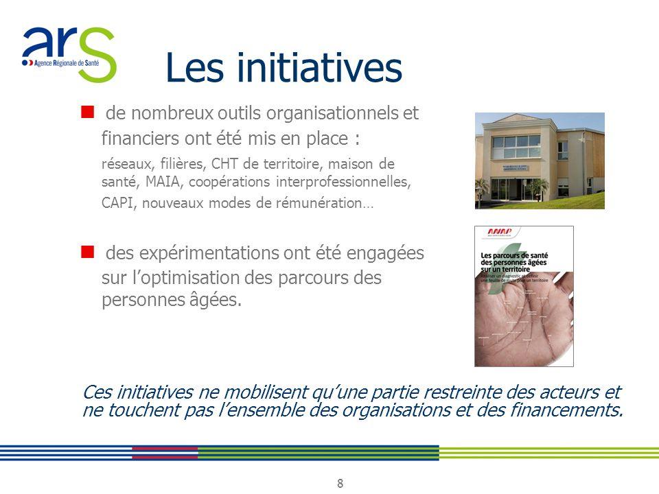 8 8 Les initiatives de nombreux outils organisationnels et financiers ont été mis en place : réseaux, filières, CHT de territoire, maison de santé, MA