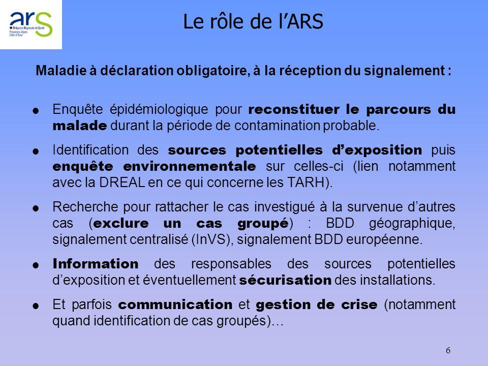 6 Le rôle de lARS Maladie à déclaration obligatoire, à la réception du signalement : Enquête épidémiologique pour reconstituer le parcours du malade d