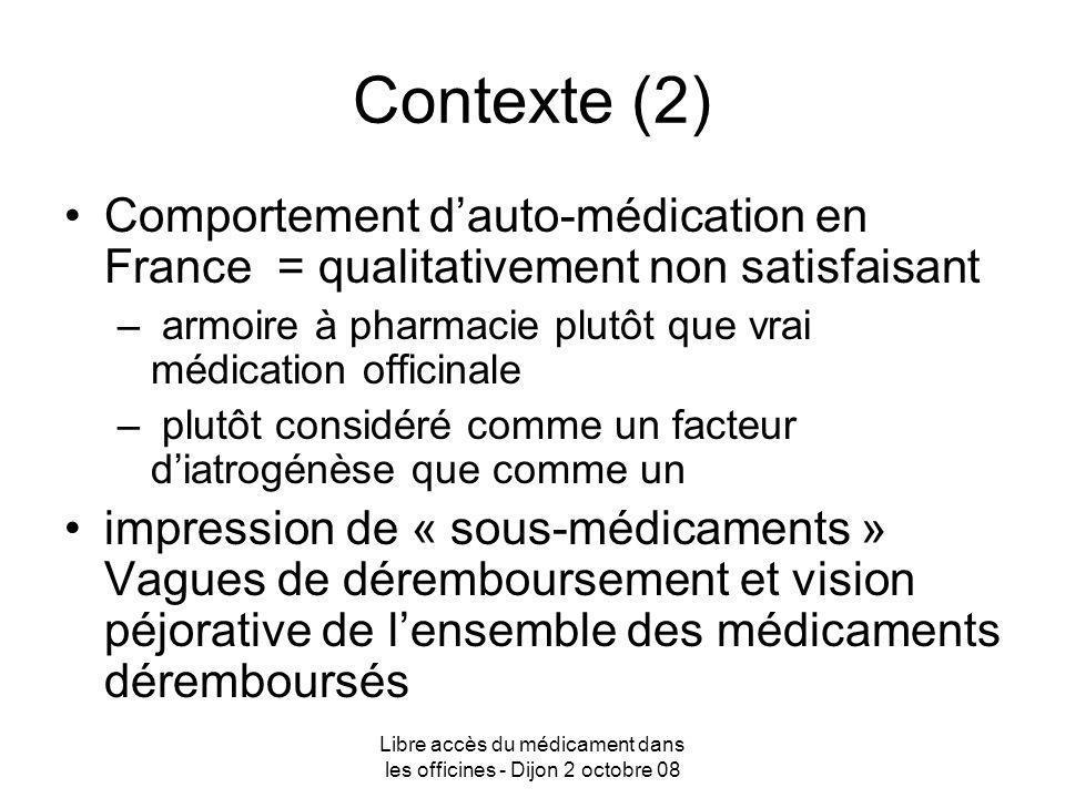 Libre accès du médicament dans les officines - Dijon 2 octobre 08 Contexte (2) Comportement dauto-médication en France = qualitativement non satisfais
