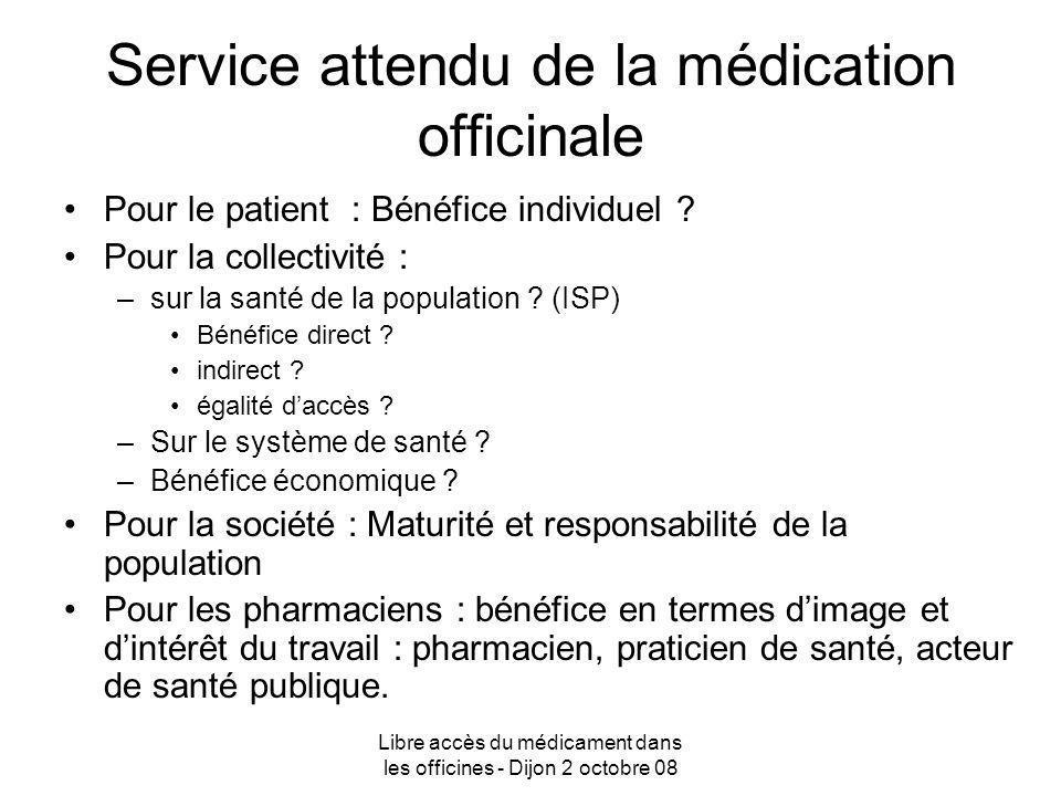Libre accès du médicament dans les officines - Dijon 2 octobre 08 Service attendu de la médication officinale Pour le patient : Bénéfice individuel ?