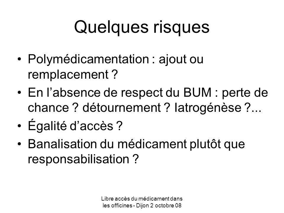 Libre accès du médicament dans les officines - Dijon 2 octobre 08 Quelques risques Polymédicamentation : ajout ou remplacement ? En labsence de respec