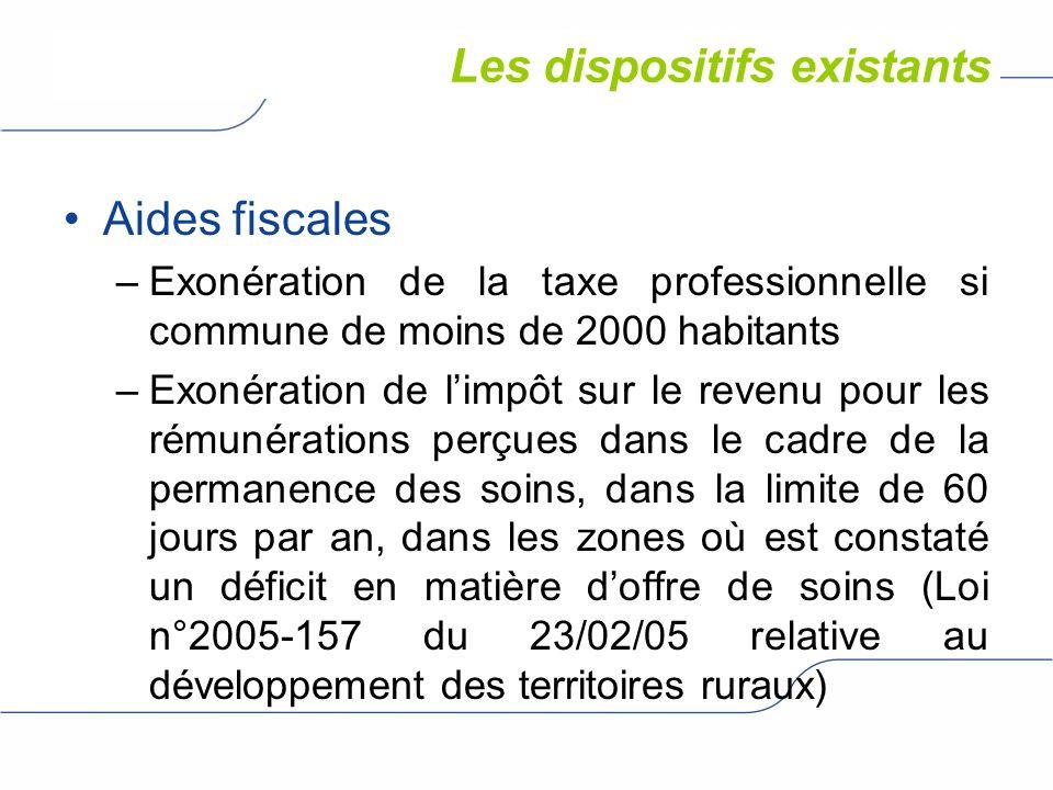 Les dispositifs existants Aides fiscales –Exonération de la taxe professionnelle si commune de moins de 2000 habitants –Exonération de limpôt sur le r