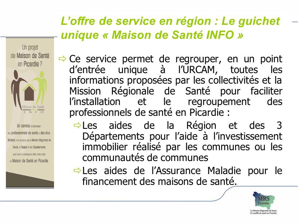 Ce service permet de regrouper, en un point dentrée unique à lURCAM, toutes les informations proposées par les collectivités et la Mission Régionale d