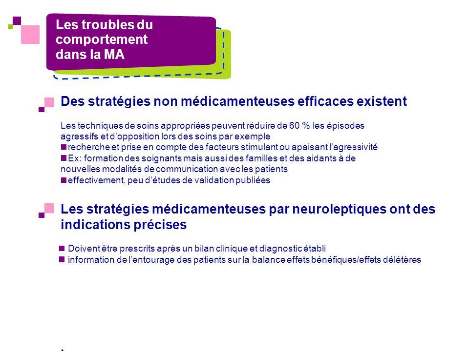 Les troubles du comportement dans la MA Des stratégies non médicamenteuses efficaces existent Les techniques de soins appropriées peuvent réduire de 6