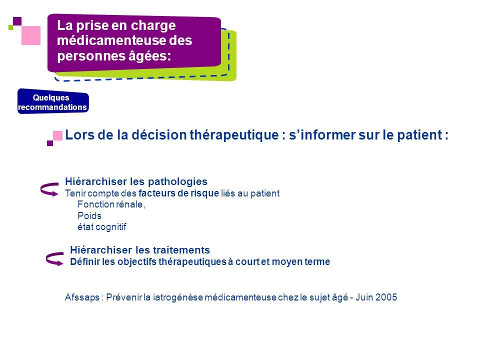 Lors de la décision thérapeutique : sinformer sur le patient : Hiérarchiser les pathologies Tenir compte des facteurs de risque liés au patient Foncti