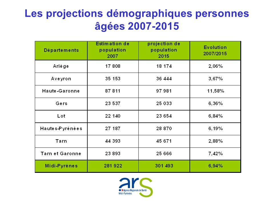 Les projections démographiques personnes âgées 2007-2015