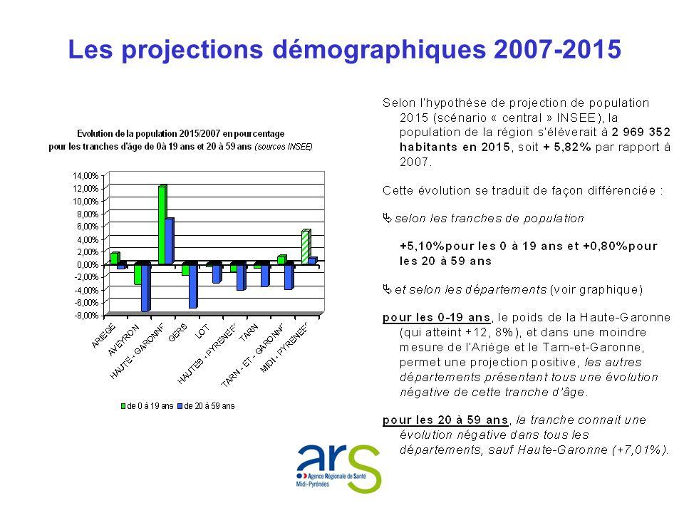 Les projections démographiques 2007-2015