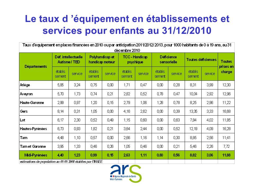 Le taux d équipement en établissements et services pour enfants au 31/12/2010