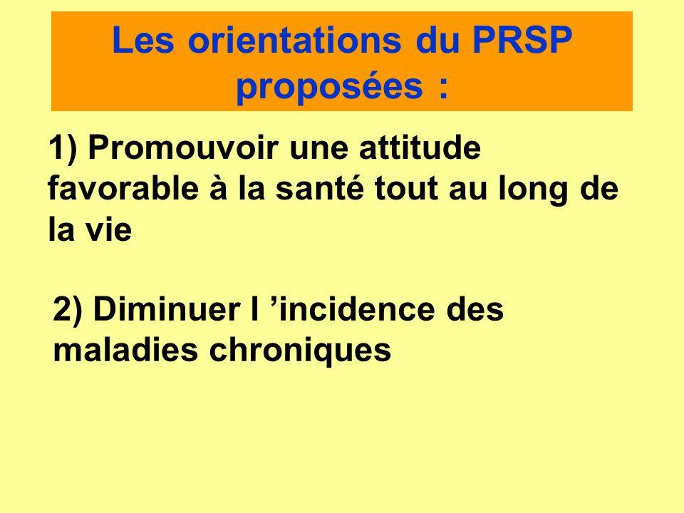 Les orientations du PRSP proposées : 1) Promouvoir une attitude favorable à la santé tout au long de la vie 2) Diminuer l incidence des maladies chroniques