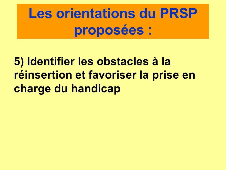 Avis de la CRS sur le projet de PRSP : L avis de la CRS est recueilli sur les 21 objectifs qui sont proposés comme prioritaires pour le PRSP de la Région Centre