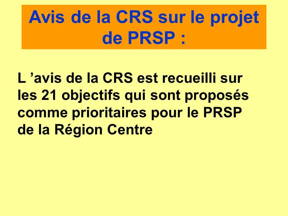 Avis de la CRS sur le projet de PRSP : L avis de la CRS est recueilli sur les 21 objectifs qui sont proposés comme prioritaires pour le PRSP de la Rég