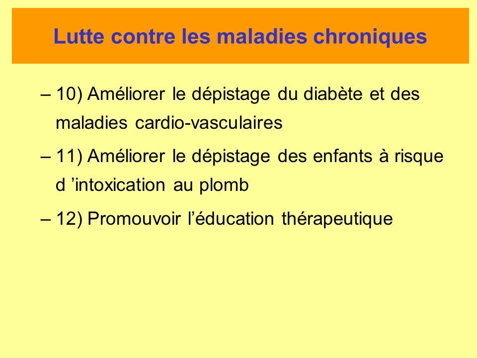 Lutte contre les maladies chroniques –10) Améliorer le dépistage du diabète et des maladies cardio-vasculaires –11) Améliorer le dépistage des enfants à risque d intoxication au plomb –12) Promouvoir léducation thérapeutique