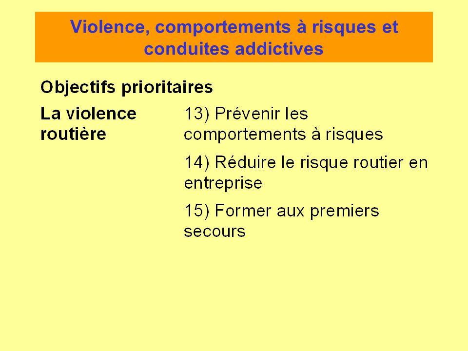 Violence, comportements à risques et conduites addictives