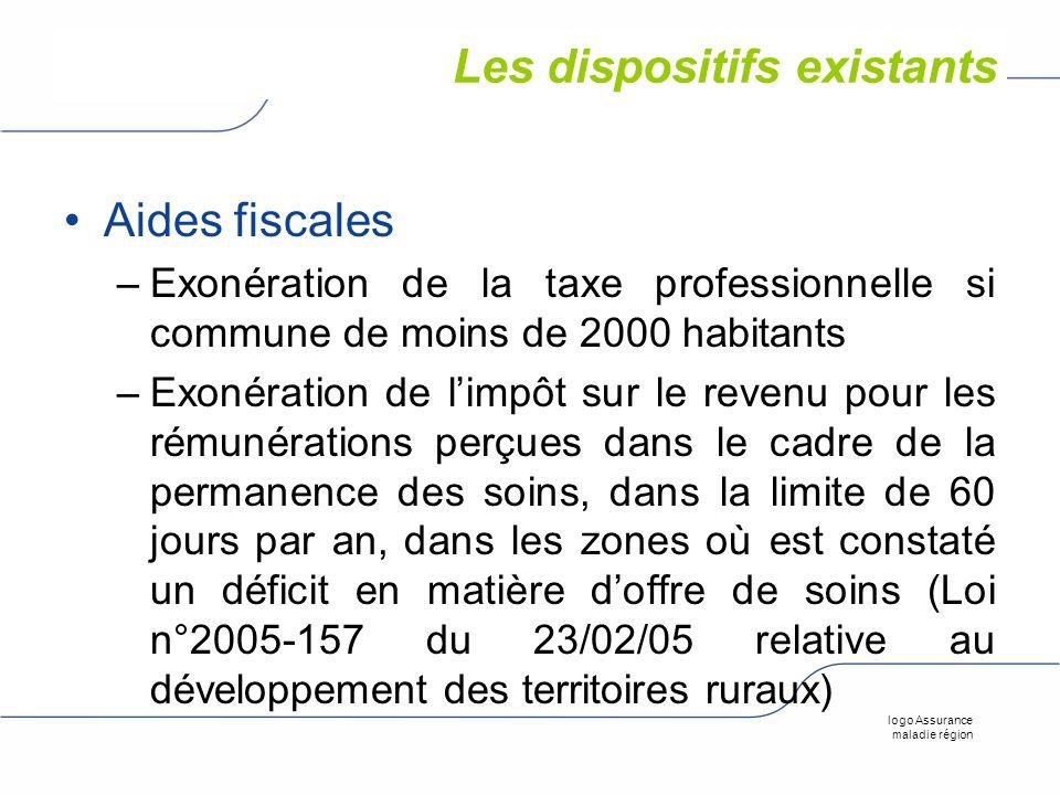 logo Assurance maladie région Les dispositifs existants Aides fiscales –Exonération de la taxe professionnelle si commune de moins de 2000 habitants –