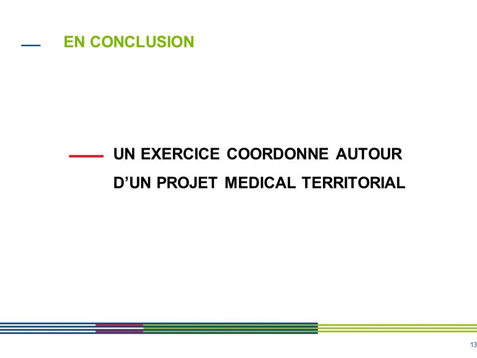 13 EN CONCLUSION UN EXERCICE COORDONNE AUTOUR DUN PROJET MEDICAL TERRITORIAL