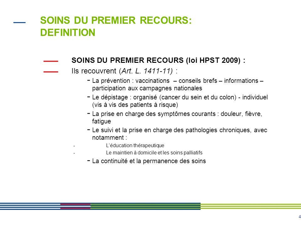 4 SOINS DU PREMIER RECOURS: DEFINITION SOINS DU PREMIER RECOURS (loi HPST 2009) : Ils recouvrent (Art. L. 1411-11) : - La prévention : vaccinations –