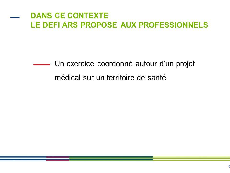 9 DANS CE CONTEXTE LE DEFI ARS PROPOSE AUX PROFESSIONNELS Un exercice coordonné autour dun projet médical sur un territoire de santé