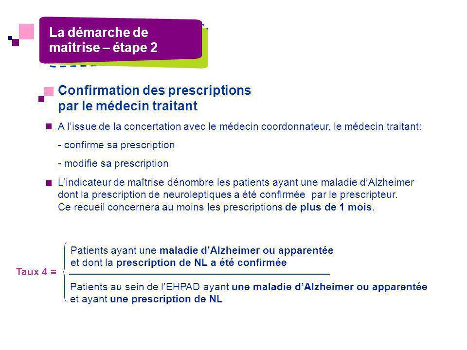 Confirmation des prescriptions par le médecin traitant A lissue de la concertation avec le médecin coordonnateur, le médecin traitant: - confirme sa p