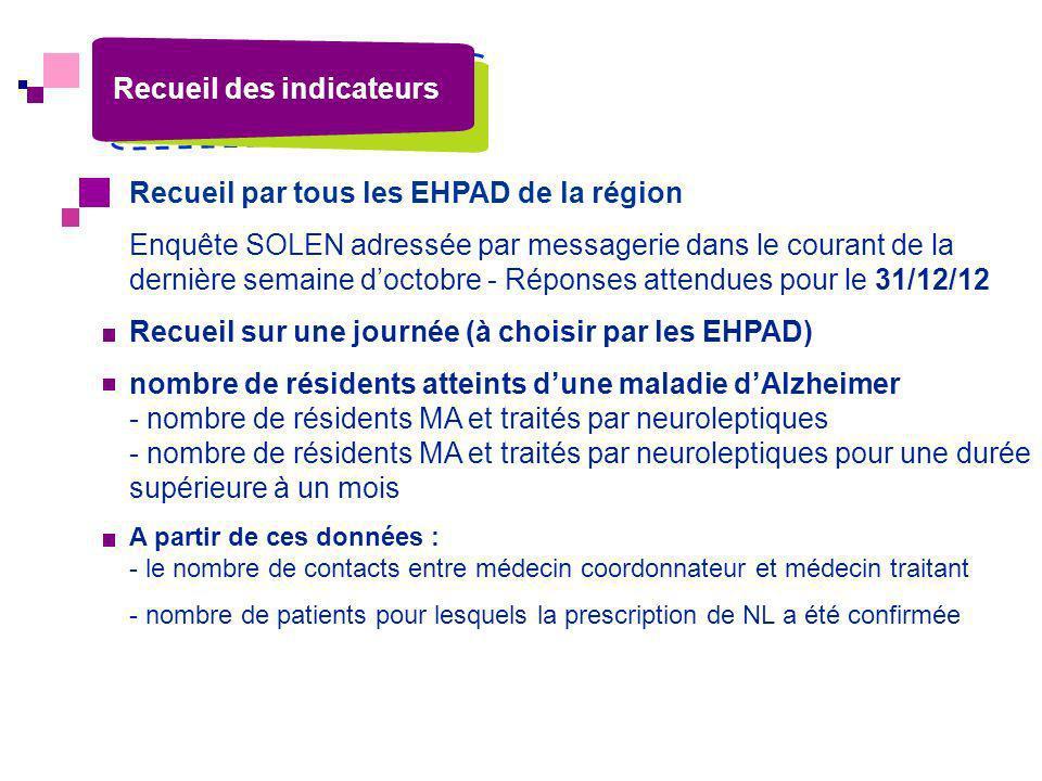 Les PHMEV Recueil par tous les EHPAD de la région Enquête SOLEN adressée par messagerie dans le courant de la dernière semaine doctobre - Réponses att
