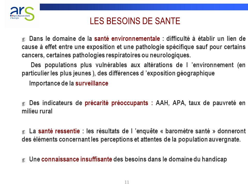 11 LES BESOINS DE SANTE 4 Dans le domaine de la santé environnementale : difficulté à établir un lien de cause à effet entre une exposition et une pat