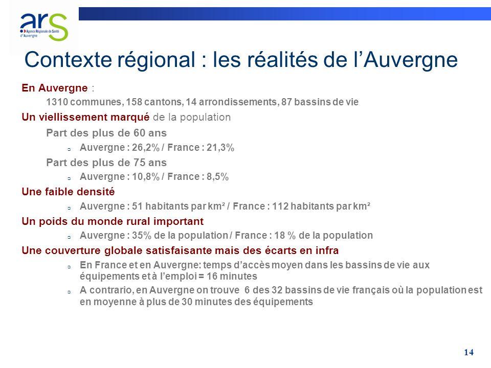 14 Contexte régional : les réalités de lAuvergne En Auvergne : 1310 communes, 158 cantons, 14 arrondissements, 87 bassins de vie Un viellissement marq