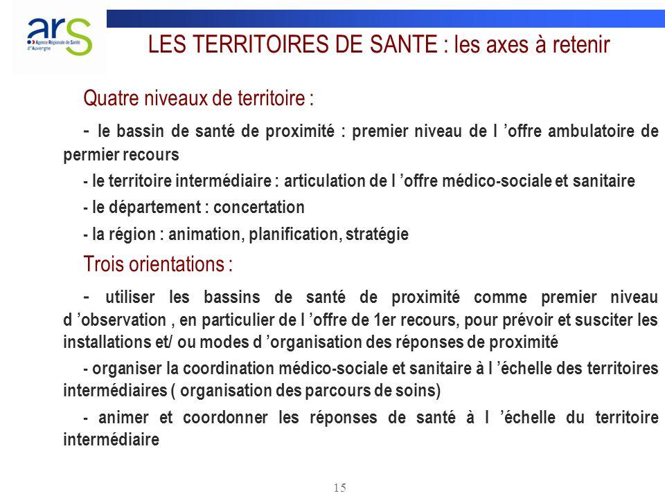 15 LES TERRITOIRES DE SANTE : les axes à retenir Quatre niveaux de territoire : - le bassin de santé de proximité : premier niveau de l offre ambulato